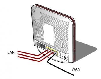 WAN-HG556A